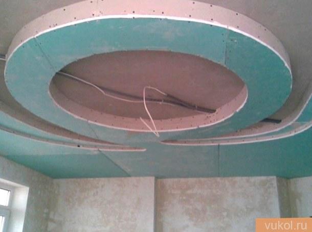 Как сделать фигурный потолок