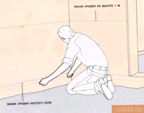 Разметка бетонного пола