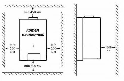 схема установки настенного котла' data-flat-attr='yes